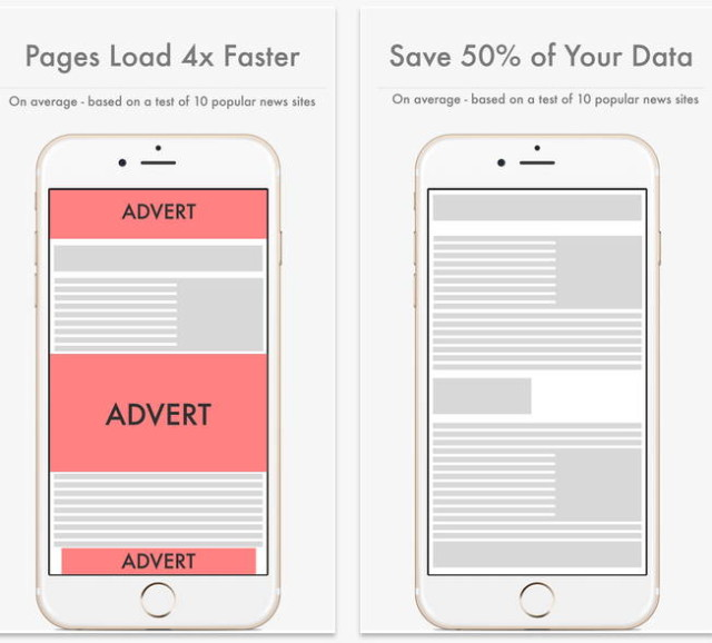 ad-blockers-page-load-times